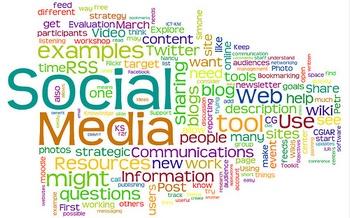 Маркетинг в социальных сетях по их классификации
