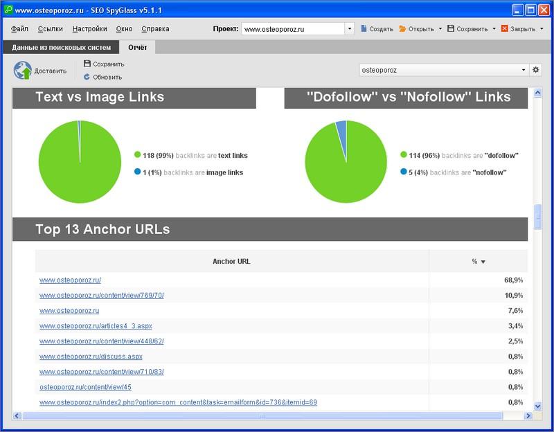 Анализ ссылок конкурентов с помощью Seo SpyGlass